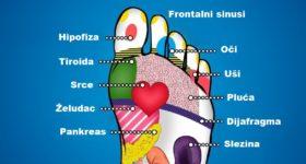 21 tačka na stopalima koja će vas rešiti i najtežih bolesti