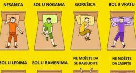 Vrhunski zdravstveni stručnjaci upozoravaju da je ovo JEDINI pravilni položaj za spavanje koji će rešiti mnoge zdravstvene probleme